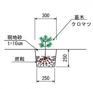 クロマツ植栽工数量計算書1