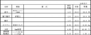 クロマツ植栽工数量計算書2